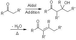 Aldol condensation Picture