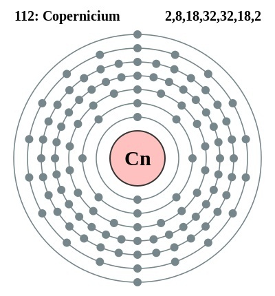 Copernicium Facts Symbol Discovery Properties Uses