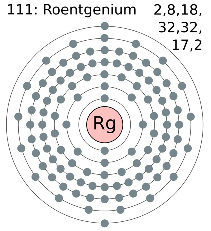 Bohr Diagram For Roentgenium Diy Wiring Diagrams