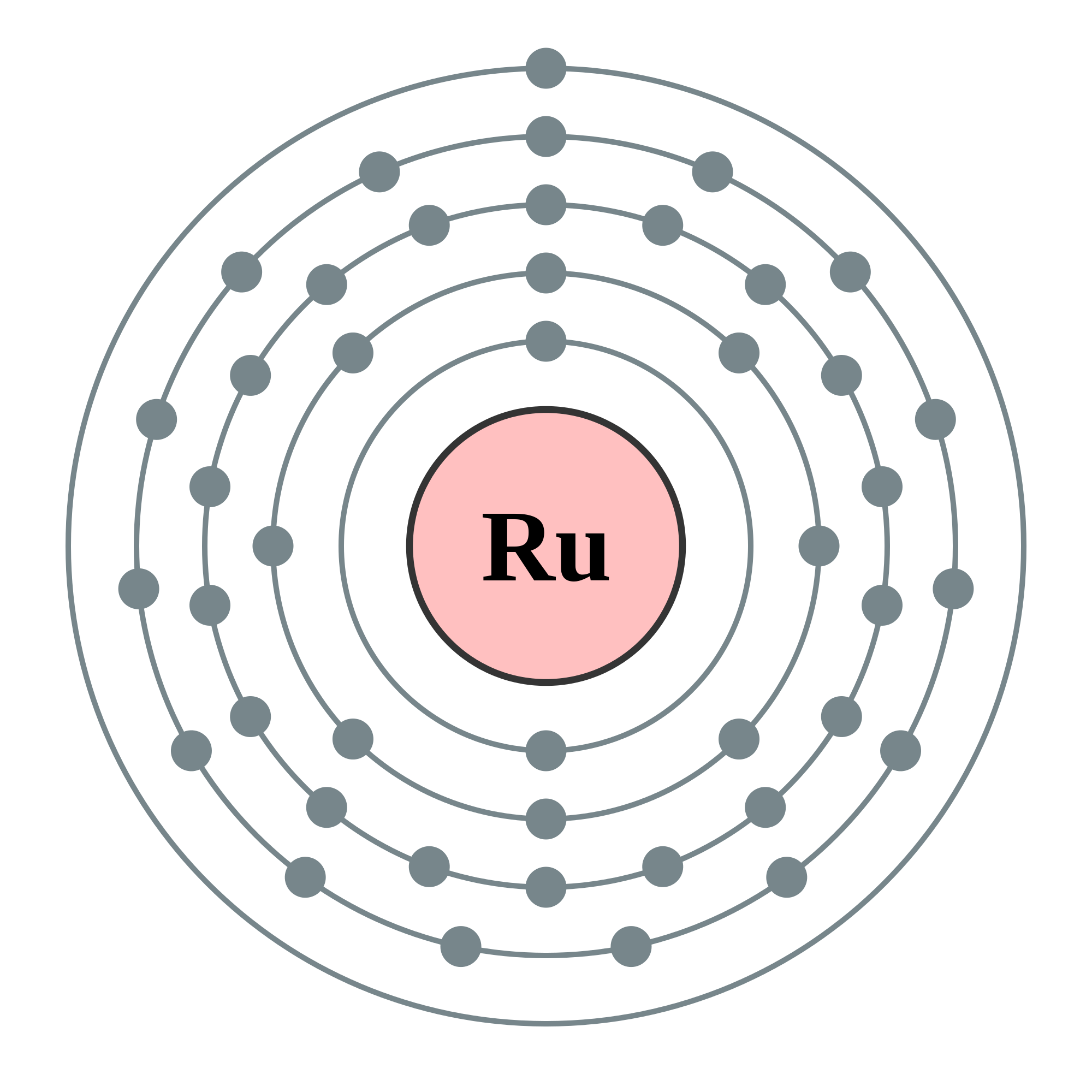 Ruthenium Facts Symbol Discovery Properties Uses