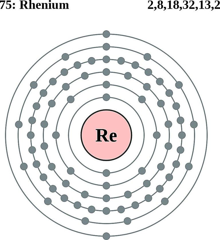 Rhenium Bohr Diagram Radio Wiring Diagram