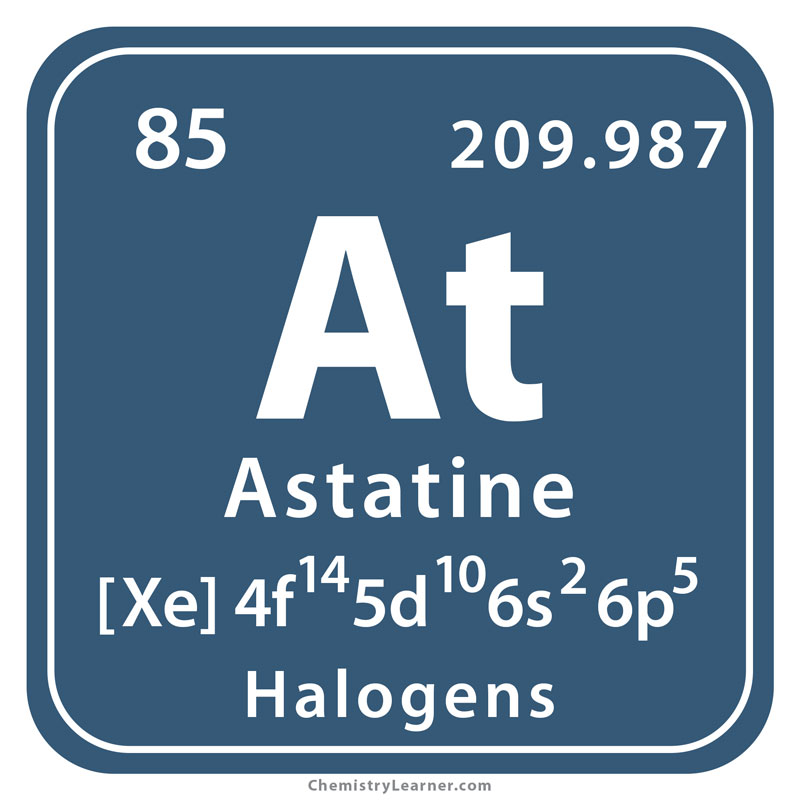 Astatine Facts, Symbol, Discovery, Properties, Uses