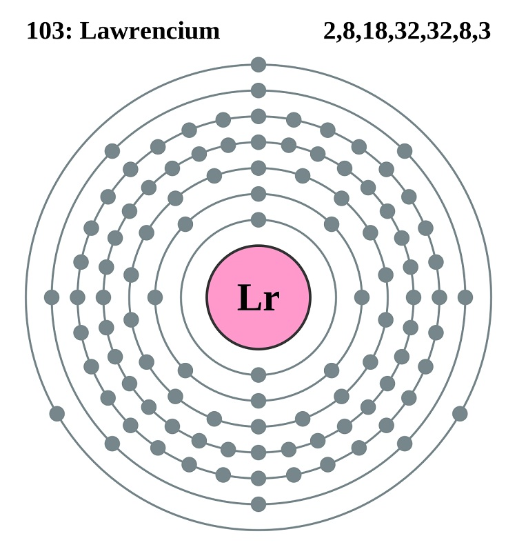Lawrencium Facts, Symbol, Discovery, Properties, Uses