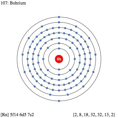 Bohrium Electron Configuration on Electron Energy Levels Bohr Model