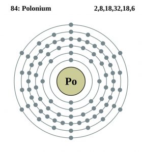 Electron Configuration (Bohr Model) for Polonium
