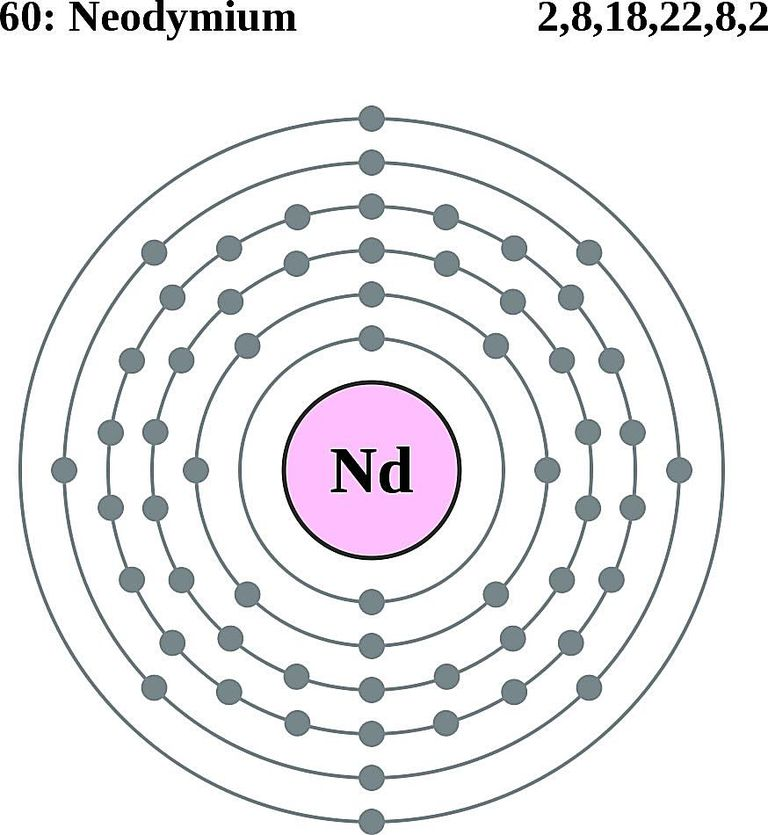 neodymium uses