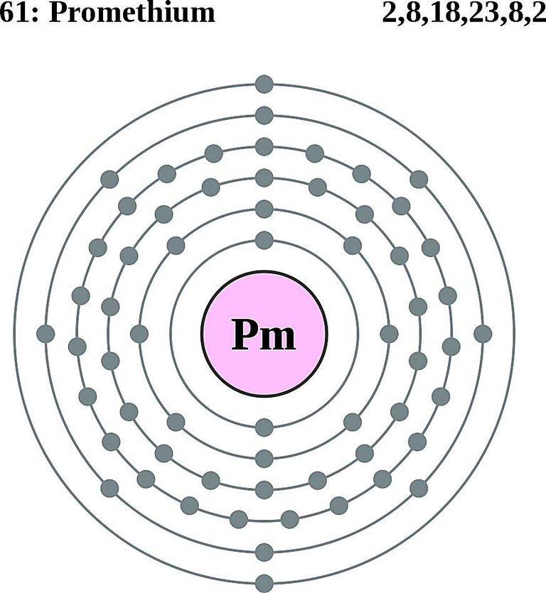 Dot diagram element chlorine