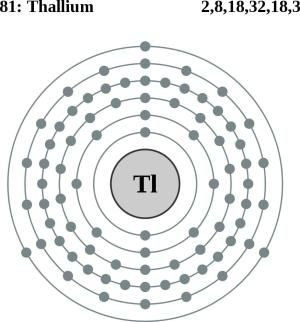 Thallium Atomic Structure on Bohr Model Diagram