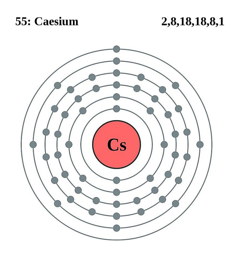 Cesium Atomic Structure Bohr Diagram on First Ionization Energy Diagram