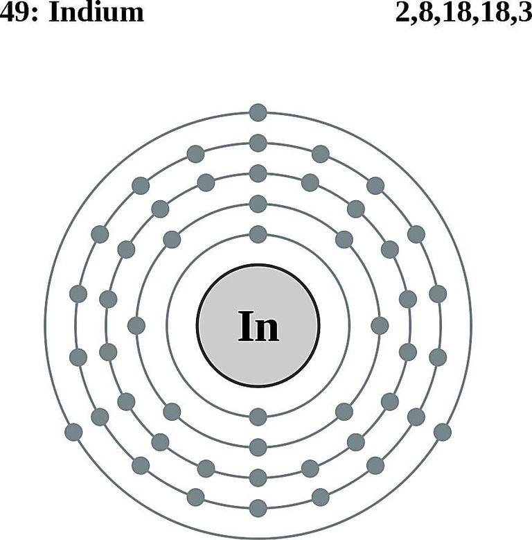 Bohr Diagram For Indium Electrical Work Wiring Diagram