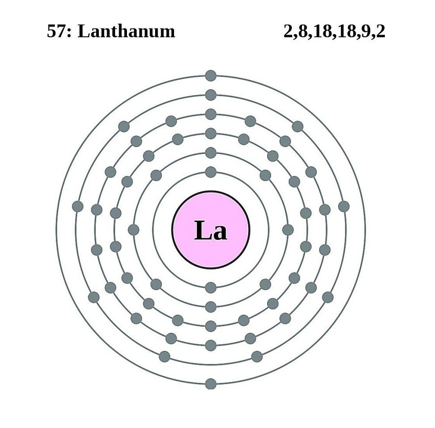 Lanthanum Facts  Symbol  Discovery  Properties  Uses