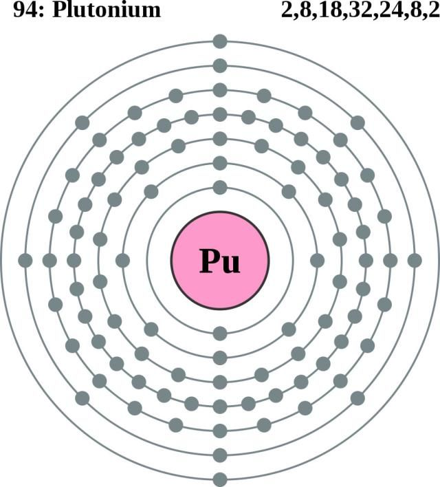 Plutonium Facts Symbol Discovery Properties Uses