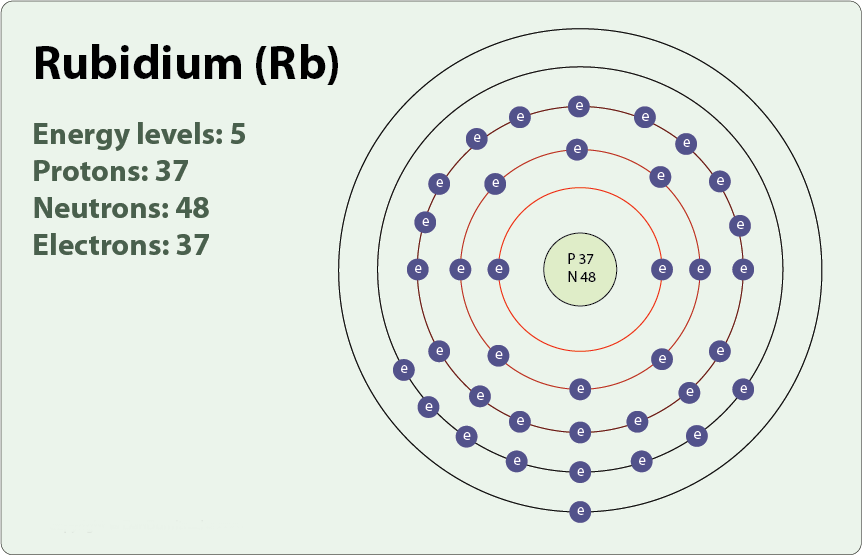 Rubidium Facts Symbol Discovery Properties Uses Chemistry Learner