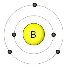 atom diagram for calcium boron facts, symbol, discovery, properties, common uses