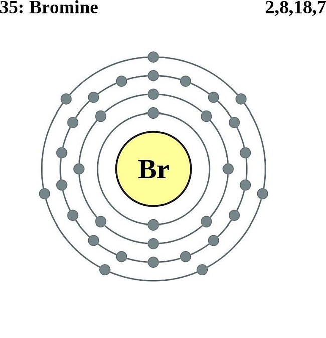 Diagram of bromine atom circuit connection diagram bromine element diagram example electrical circuit u2022 rh electricdiagram today bromine bohr diagram bromine element ccuart Image collections