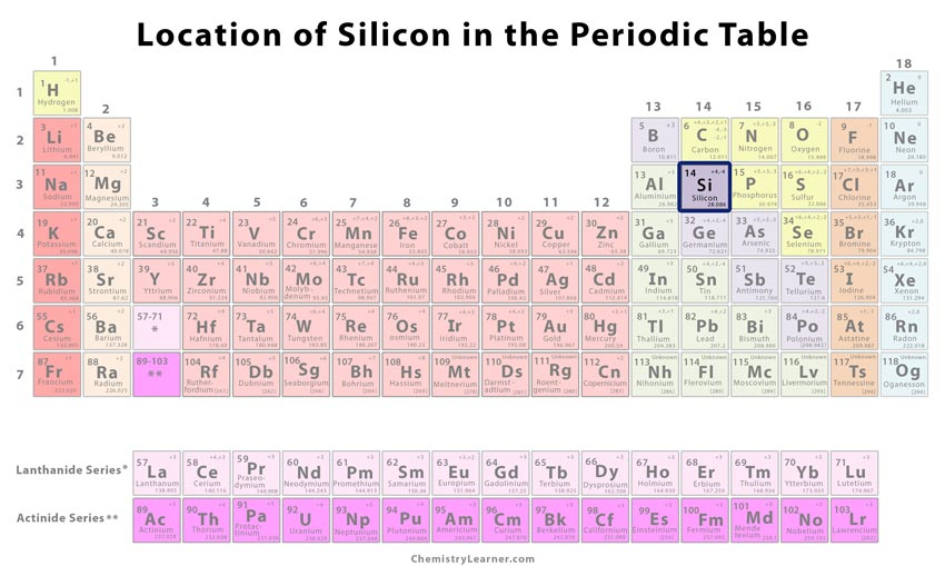 Silicon Facts Symbol Discovery Properties Common Uses