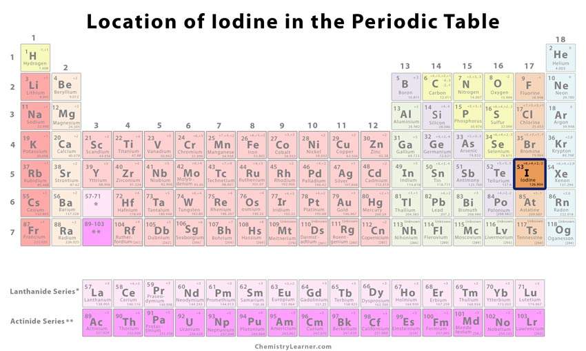Iodine Facts Symbol Discovery Properties Uses