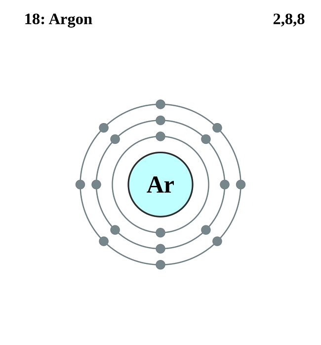 Argon Definition, Facts, Symbol, Discovery, Property, Uses