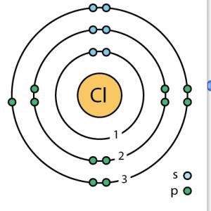 Chlorine Atomic Structure X on Hydrogen Bohr Model Diagram