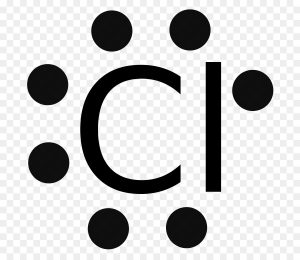 Chlorine Facts Symbol Discovery Properties Uses