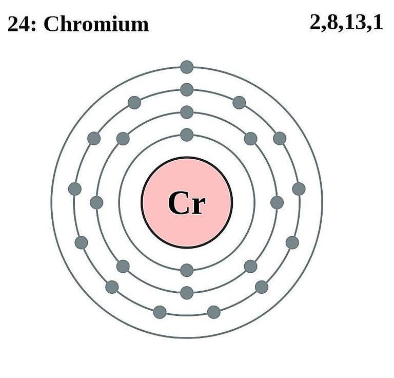 chromium electron configuration (bohr model)