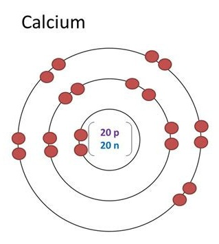 Calcium Electron Configuration on Electron Energy Levels Bohr Model