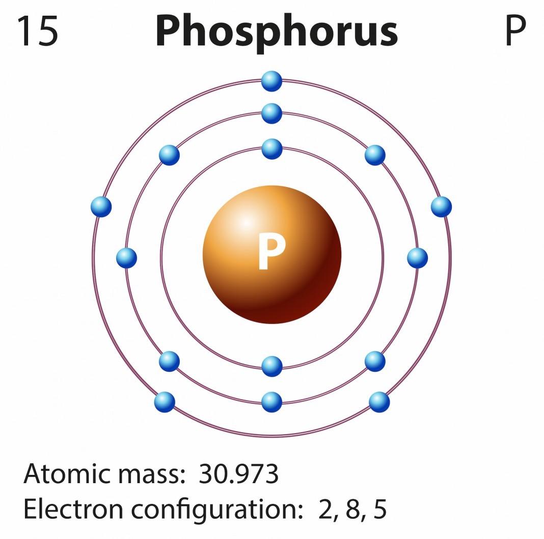 Orbital Diagram For Phosphorus