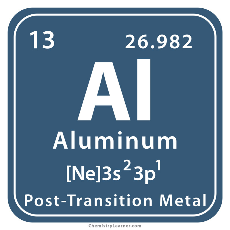 Aluminum Facts Symbol Discovery Properties Uses