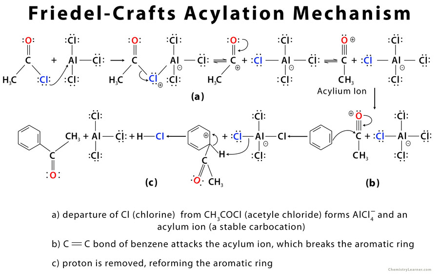 Friedel-Crafts Acylation Definition, Mechanism with Examples