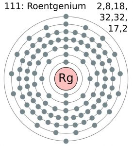 Roentgenium Bohr Model