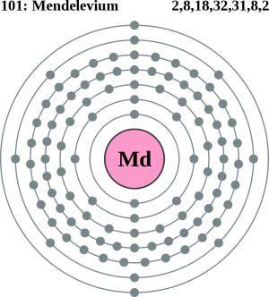 Mendelevium-Atomic-Structure-Bohr-Model.jpg
