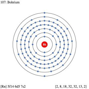 electron configuration orbital diagram bohrium facts  symbol  discovery  properties  uses  bohrium facts  symbol  discovery  properties  uses