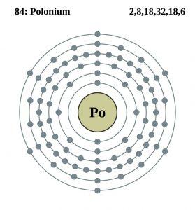 Electron Configuration (Bohr Model) for Polonium