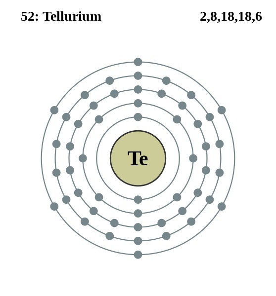 Tellurium Facts Symbol Discovery Properties Uses