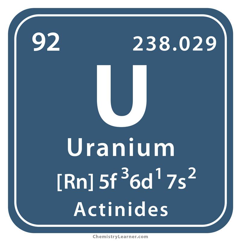 Uranium Symbol Uranium Facts, S...