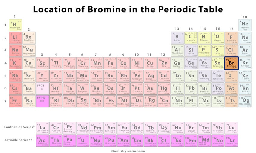 Where is Bromine Located on the Periodic Table