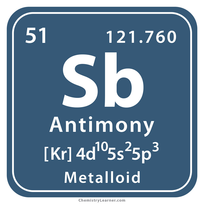 Radioactive Isotopes Periodic Table Antimony Definition, F...