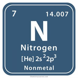 Nitrogen Facts, Symbol, Discovery, Properties, Uses