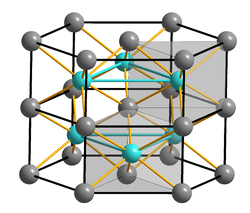 Iron(II) Sulfide Structure