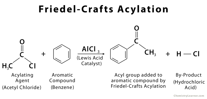 Friedel Crafts Acylation Definition Mechanism With Examples