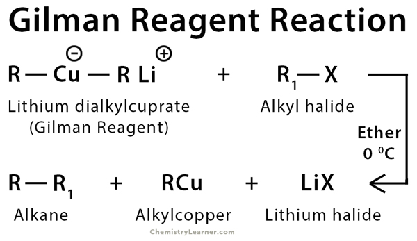 Gilman Reagent Definition Preparation And Examples