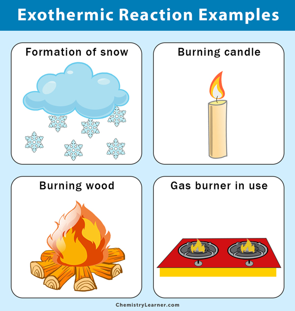 Exothermic Reaction: Definition, Equation, and Examples
